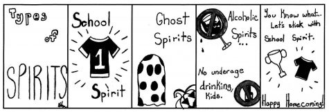 Types of Spirits