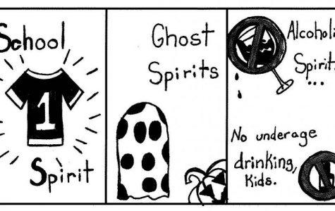 Types of Spirits